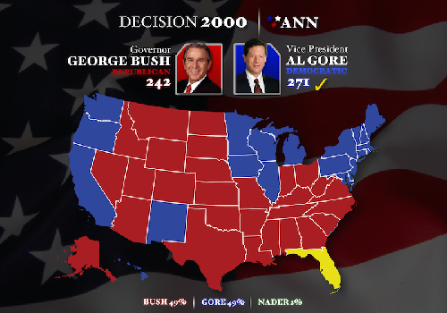 2000-Election.png
